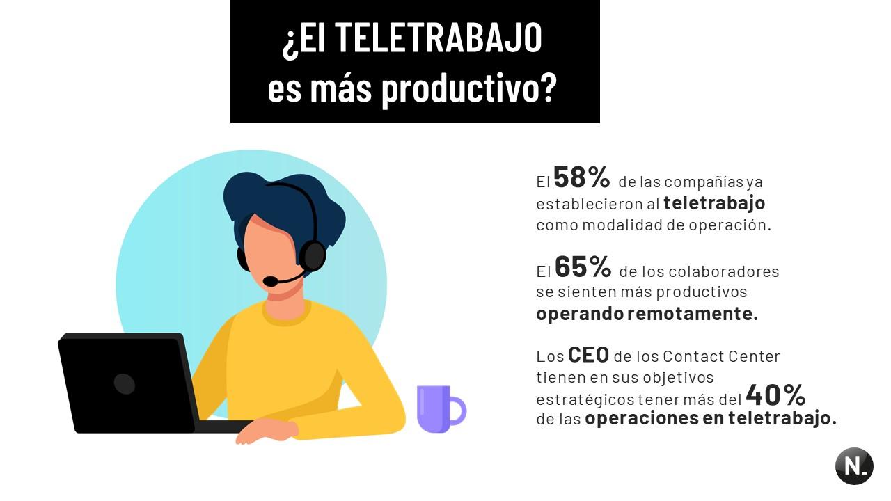 El-Teletrabajo-es-más-productivo?