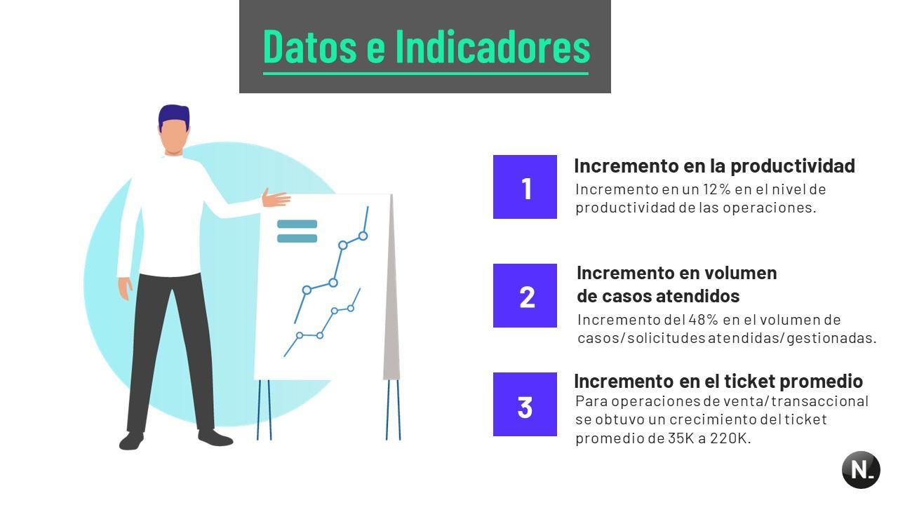Datos-e-Indicadores